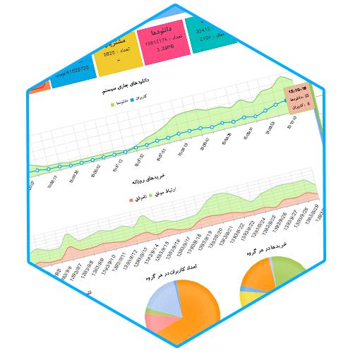 رابط مدیریت و کاربری مدرن HTML5,Ajax